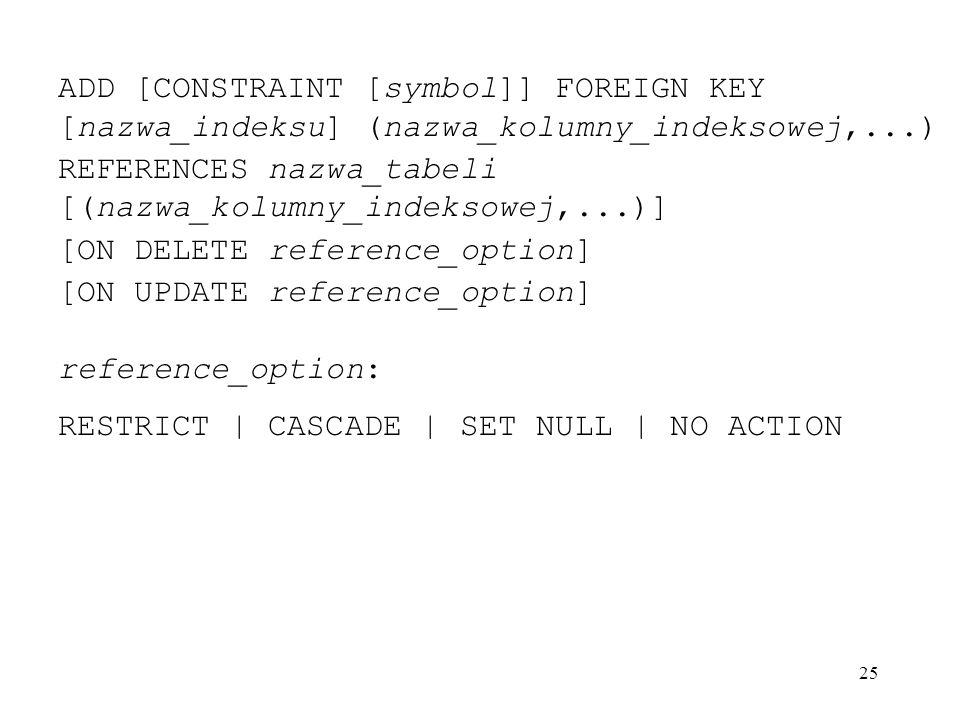 ADD [CONSTRAINT [symbol]] FOREIGN KEY [nazwa_indeksu] (nazwa_kolumny_indeksowej,...)
